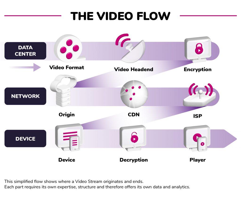 Norigin_Media_Nextv_News_Article_2_Video_Flow_2